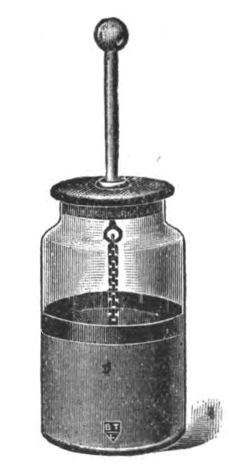 Изобретения Бенджамина Франклина